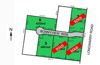 Picture of Bonnyview Rise, Drouin