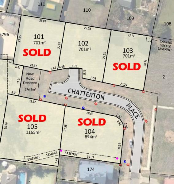 Picture of Lot/102 Chatterton Place, Albury