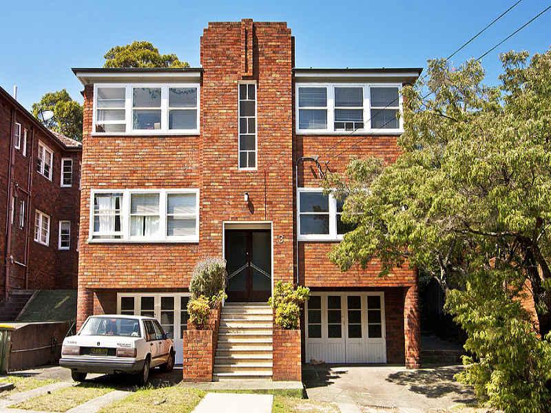 4/3 Stanley Street, Randwick NSW 2031, Image 0