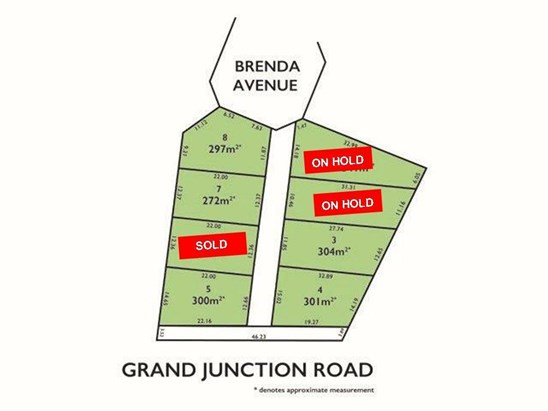 Lots 1-8 Allotment 401 Brenda Avenue, Gilles Plains