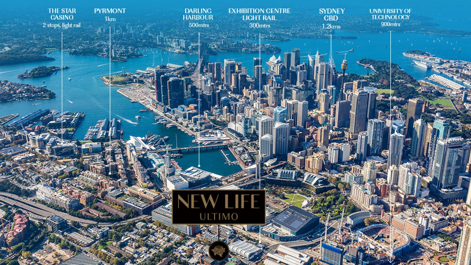 New Life Darling Harbour Ultimo Nsw For Sale Domain