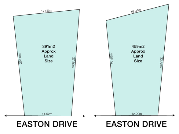 Picture of Lot 118 & 119 Easton Drive, Gawler East
